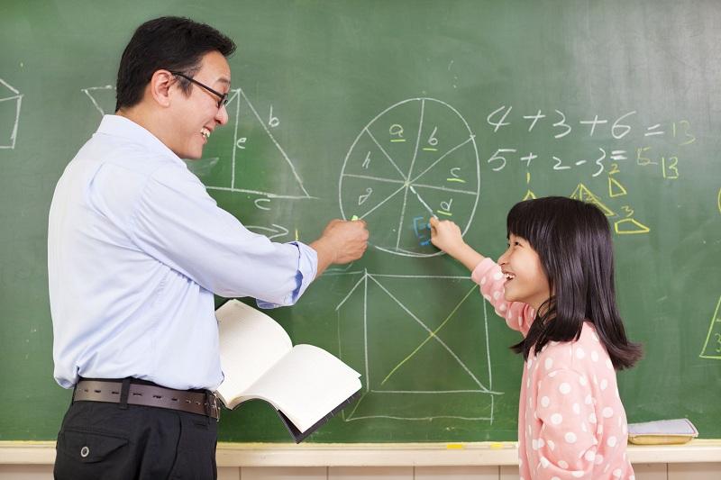 คุณครู ที่ดี