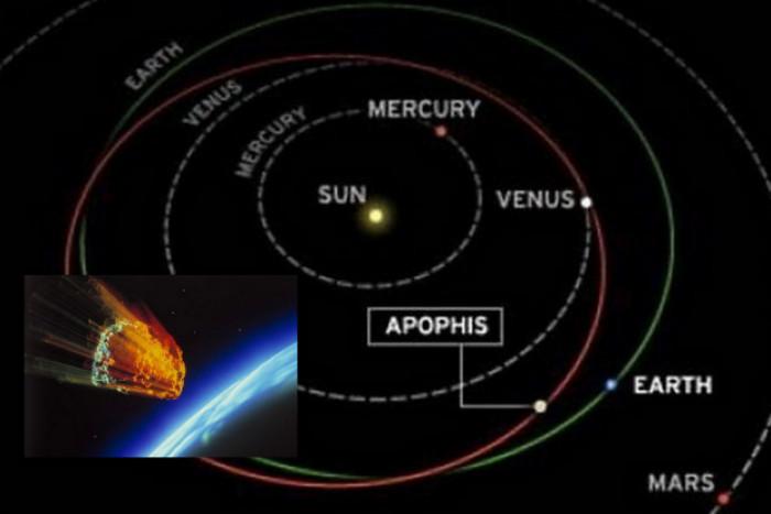 ดาวเคราะห์น้อยอะโพฟิส
